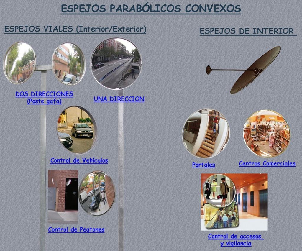 espejos parabolicos convexos